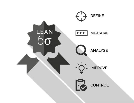 LSS Mississippi-Lean Six Sigma Black Belt
